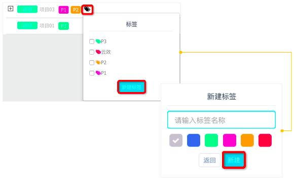 项目与项目集管理_项目协作_使用指南_云效