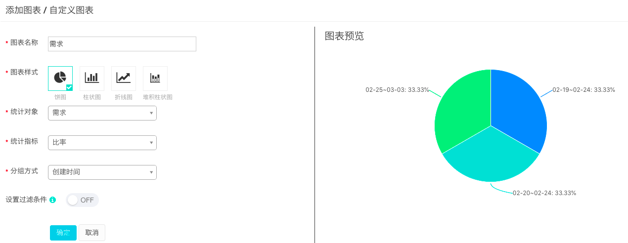 项目图表_项目协作_使用指南_云效