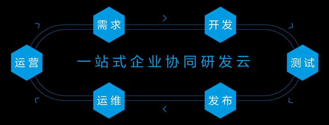 产品概述_产品简介_云效