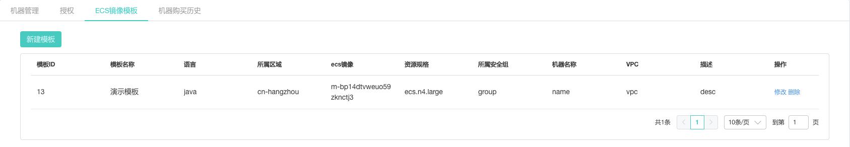 配置ECS模板_机器资源管理_持续交付流水线(老版)_使用指南_云效
