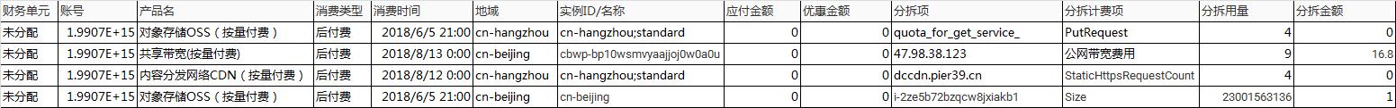 关联账单_关联账单_新用户中心