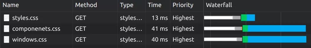仅使用CSS提高页面渲染速度